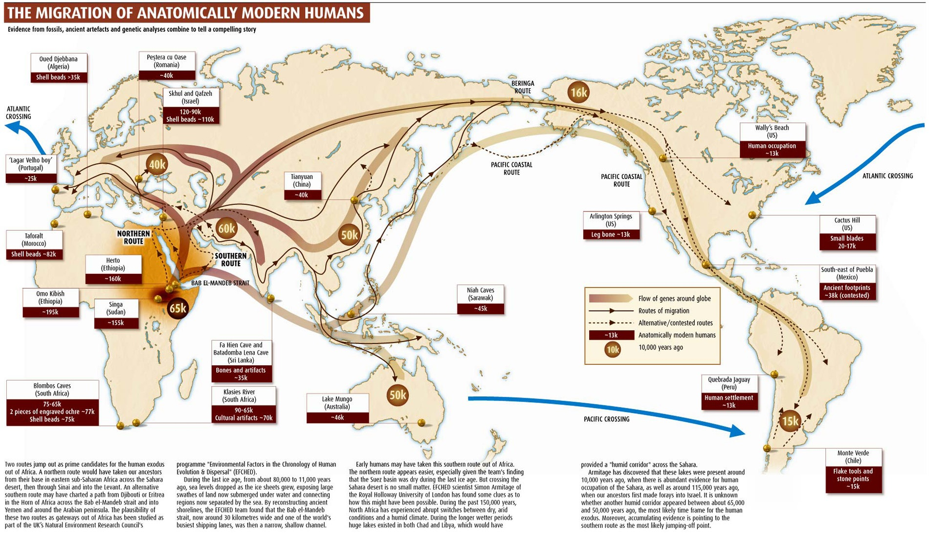 Human Migration https://www.washingtonpost.com