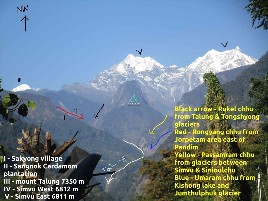Talung river system with a bird's eye view of the valley